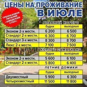 Изменение цен в июле